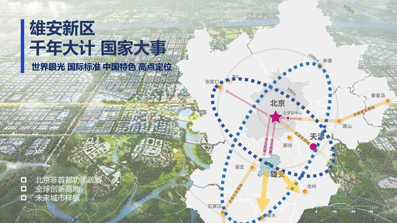 雄安站站体配套综合商业项目供地公告发布